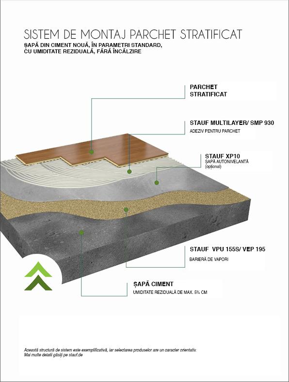 Montaj parchet stratificat ecolemn